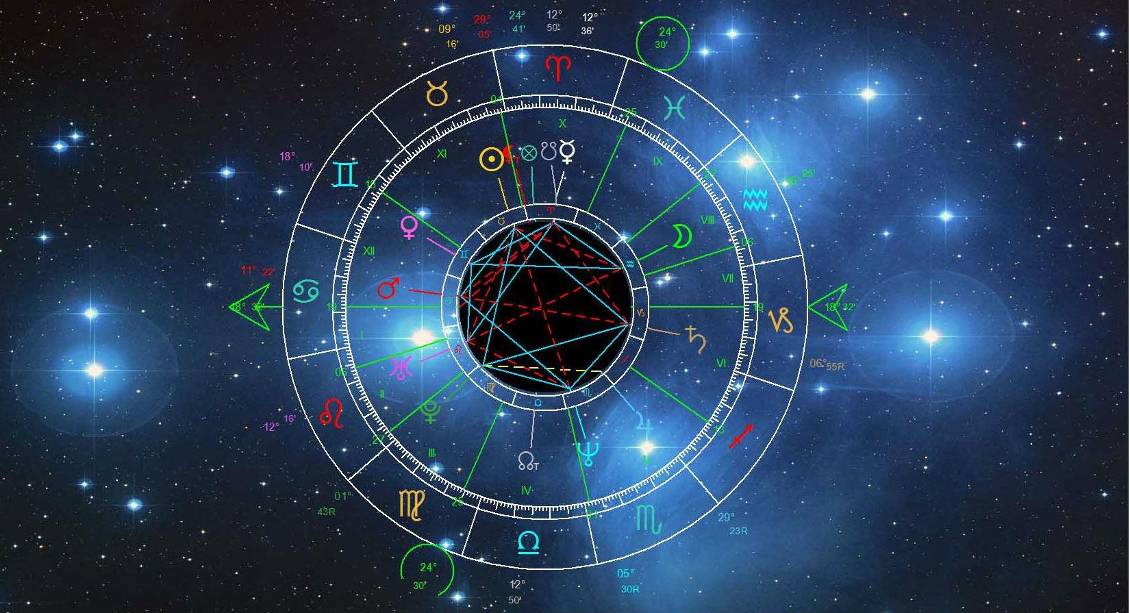 Matrimonio Tema Natale Astrologia : Il calcolo del tema natale gratuito come e dove effettuarlo