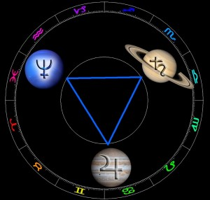 Trigono ? Luna lesa ? Ecco il vocabolario astrologico !